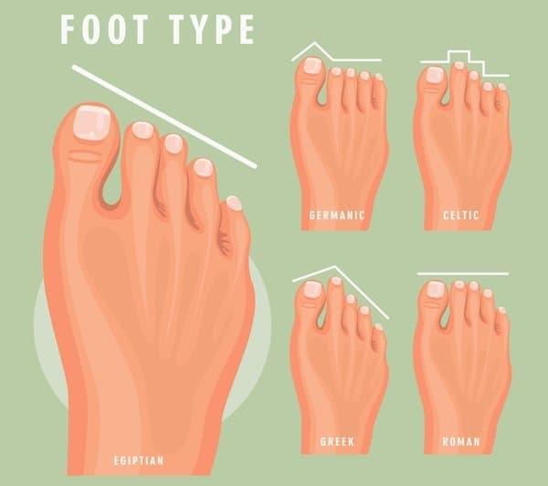 Kletterschuhe Anfänger Fußtypen