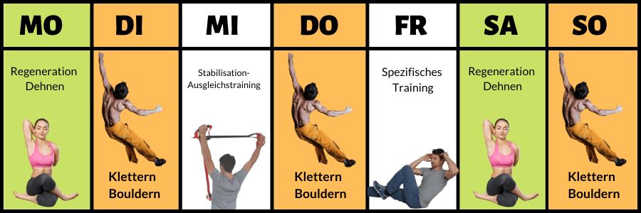 Trainingsplan klettern Bouldern 3x