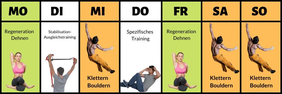 Training klettern Trainingsplan