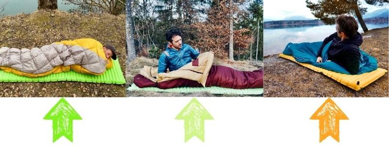 Schlafsack Isomatte