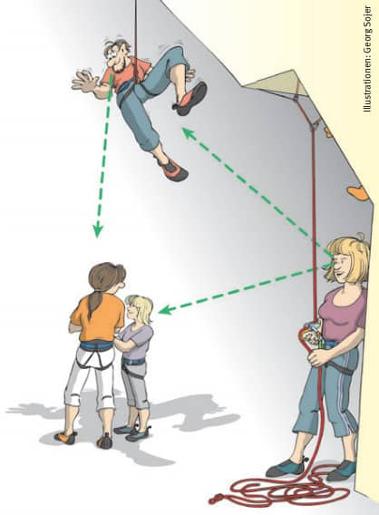 Gefahren klettern ablassen