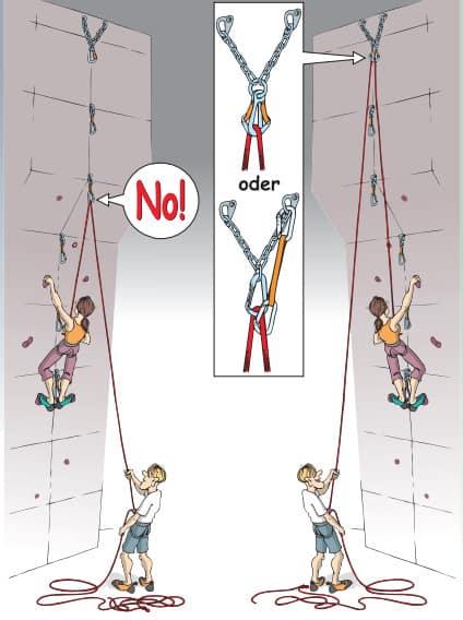 Gefahren klettern