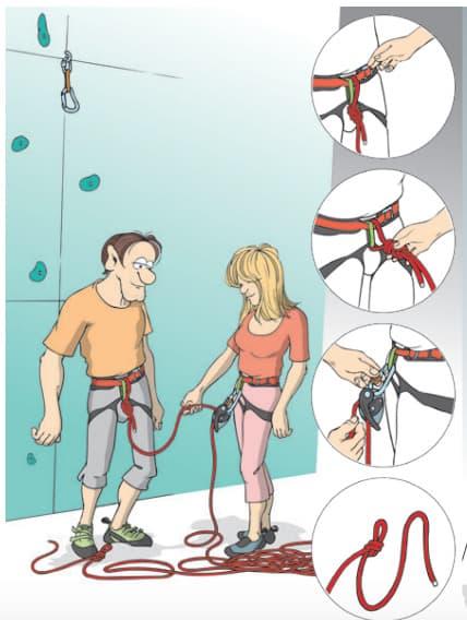 Partnercheck klettern