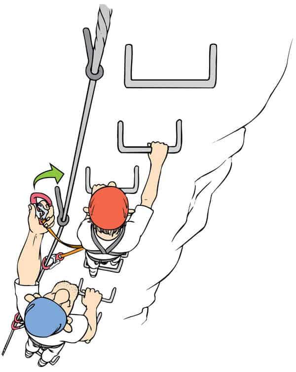 klettersteige kinder